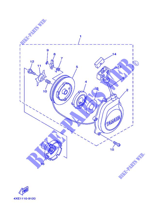 MOTOR ARRANQUE para Yamaha YFM250 2000 # YAMAHA - Catálogo